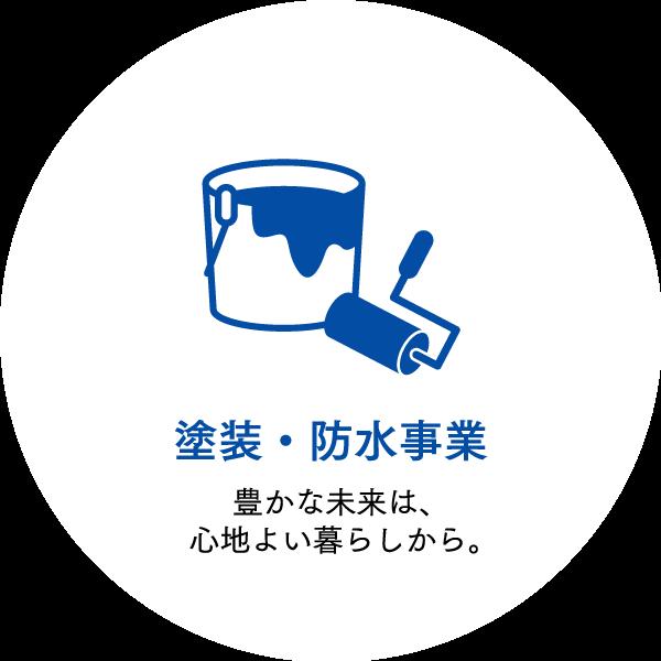 塗装・防水事業